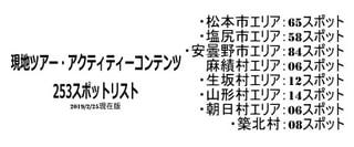 現地ツアー・アクティティーツアー253